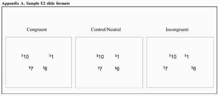 congruenza distanza numeri