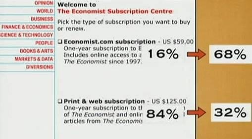 prezzi the economist 2