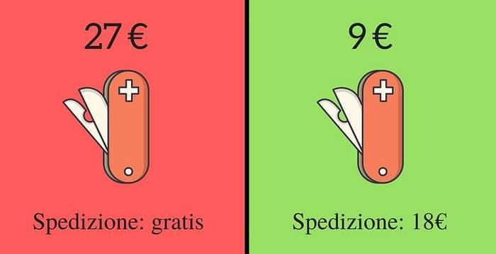separazione costi